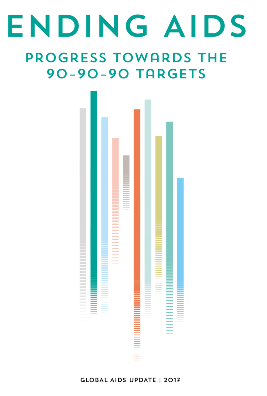 ENDING AIDS: PROGRESS TOWARDS THE 90–90–90 TARGETS