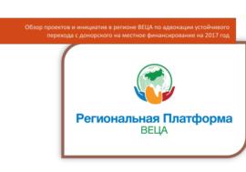 Обзор проектов и инициатив в регионе ВЕЦА по адвокации устойчивого перехода с донорского на местное финансирование на 2017 год
