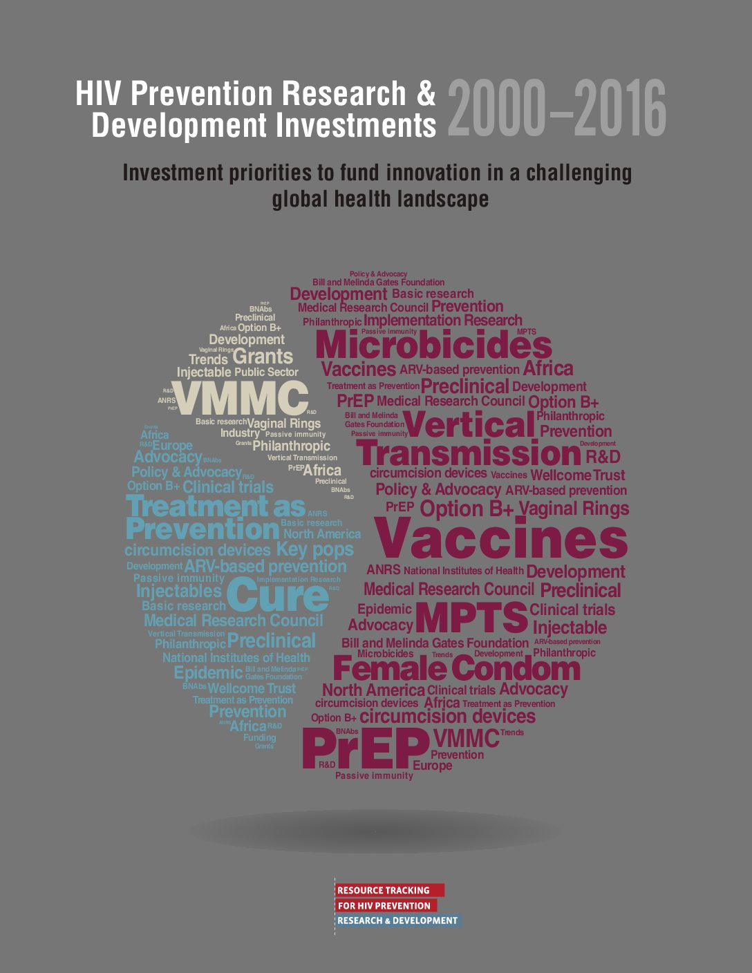 HIV Prevention Research & Development Investments 2000–2016. Investment priorities to fund innovation in a challenging global health landscape