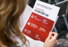 AHF: в прошлом году в Украине ежедневно регистрировались 48 новых случаев ВИЧ