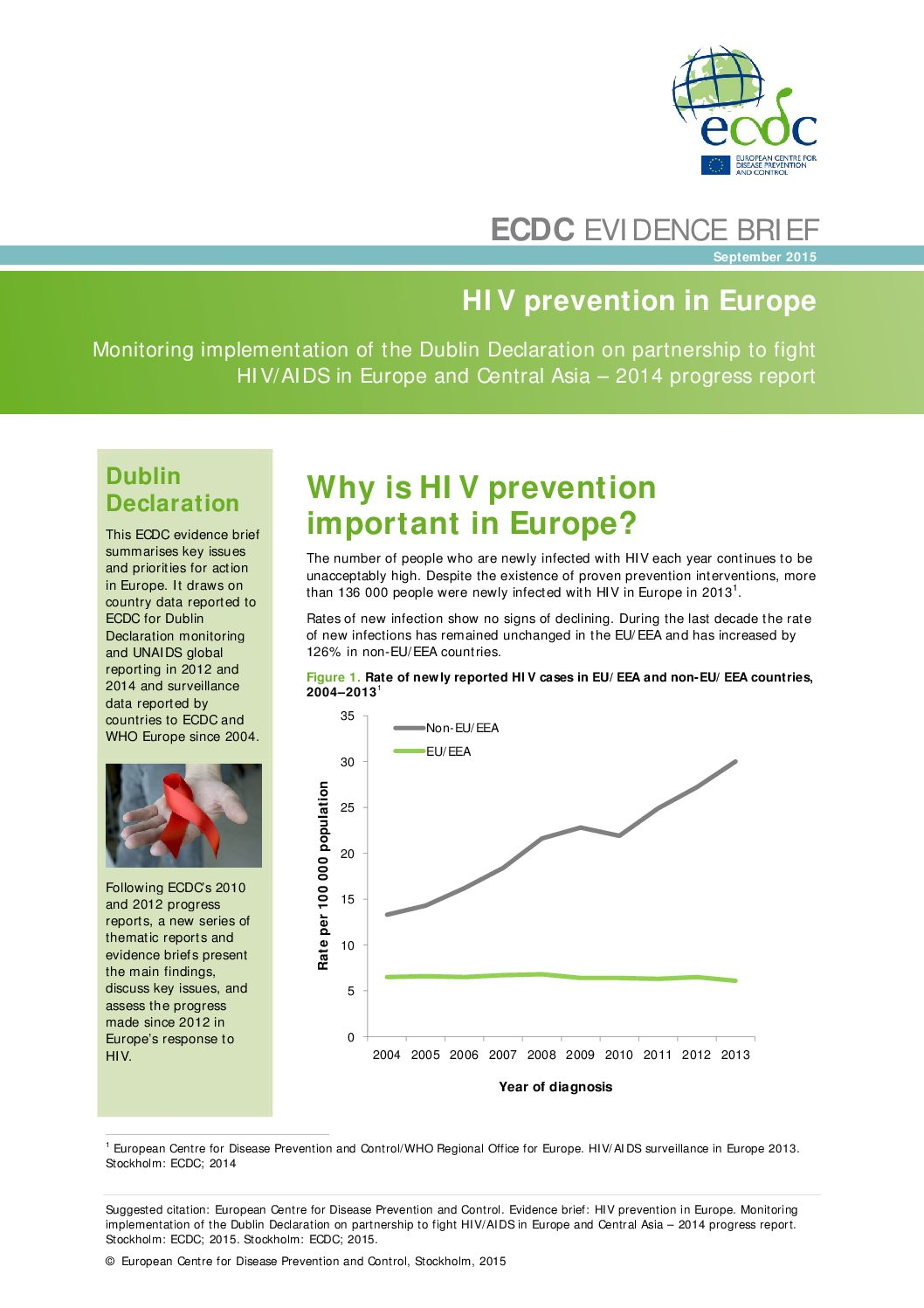 HIV prevention in Europe. Monitoring implementation of the Dublin Declaration on partnership to fight HIV/AIDS in Europe and Central Asia – 2014 progress report