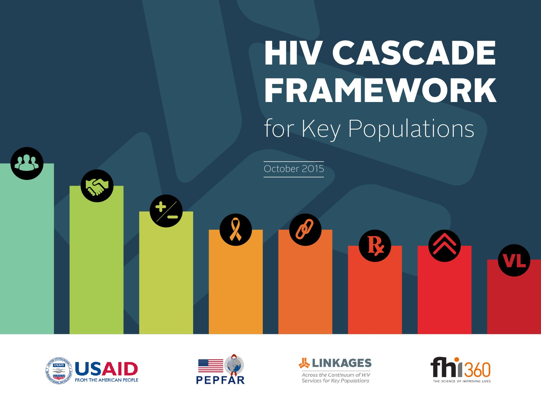 FHI HIV cascade framework for key populations. October 2015.