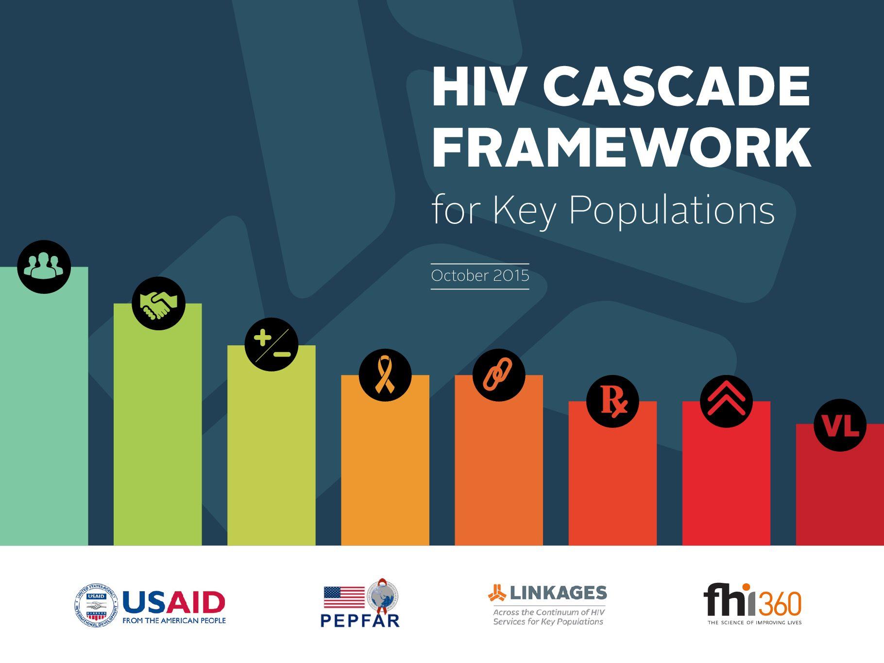 FHI HIV cascade framework for key populations. October 2015.