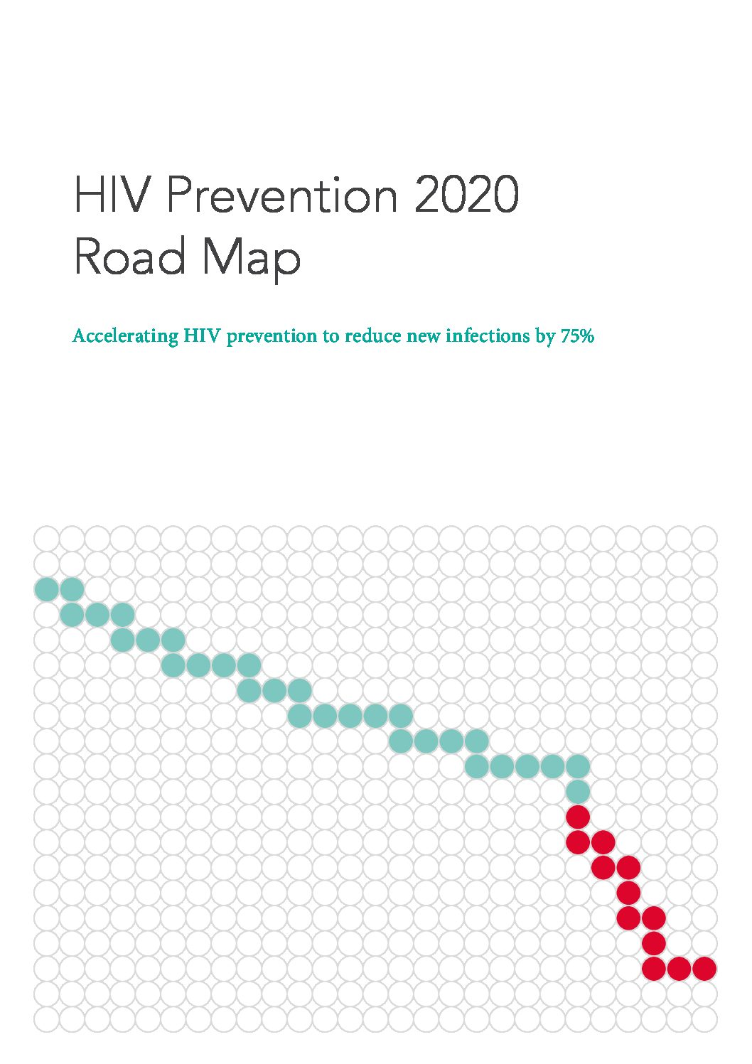 HIV Prevention 2020 Road Map