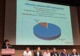 """""""Для чиновников нет проблем, если нет заявлений пациентов"""". На EECAAC 2018 обсудили доступ к лечению ВИЧ"""
