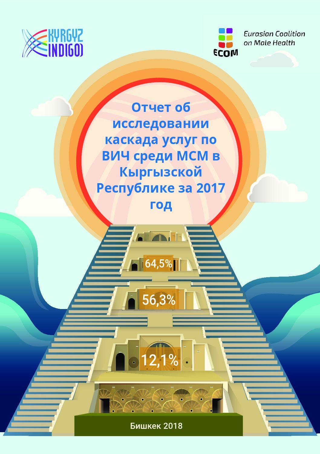 Отчет об исследовании каскада услуг по ВИЧ среди МСМ в Кыргызской Республике за 2017 год