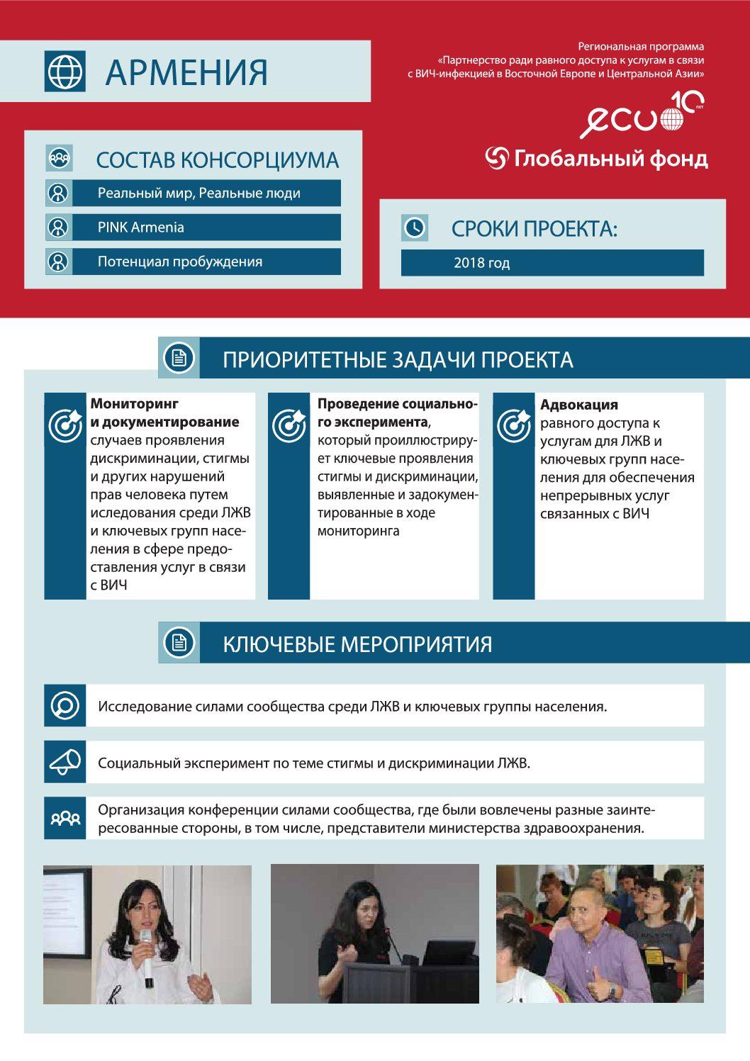 """Страновые итоги Программы """"Партнерство"""""""